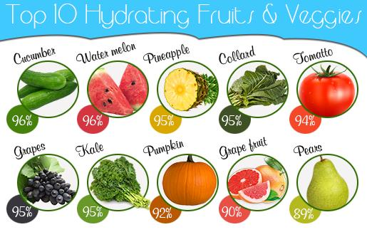top 10 hydrating fruits veggies